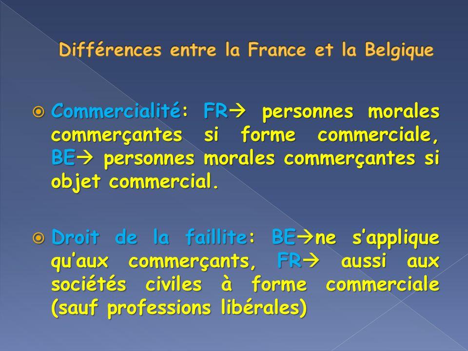 Différences entre la France et la Belgique
