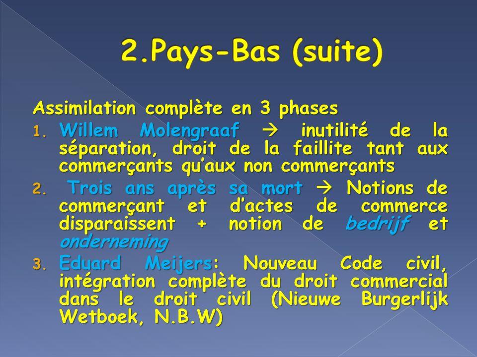 2.Pays-Bas (suite) Assimilation complète en 3 phases