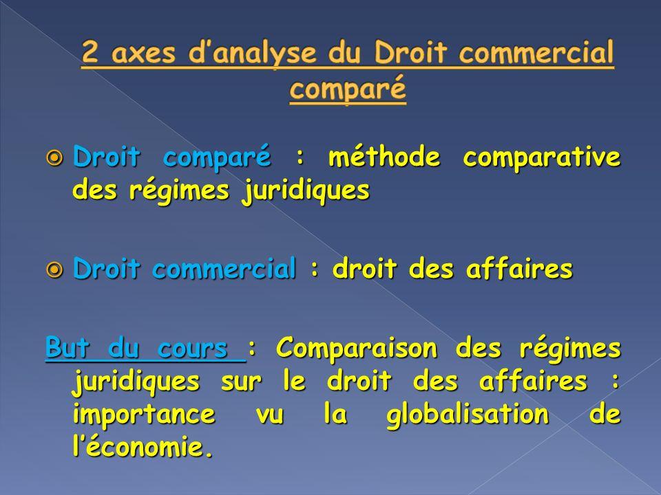 2 axes d'analyse du Droit commercial comparé