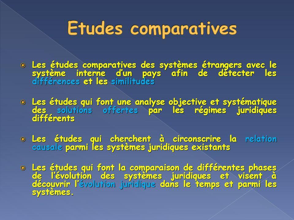 Etudes comparatives