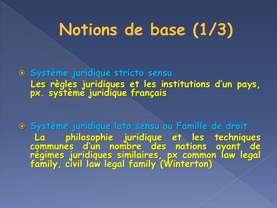 Notions de base (1/3) Système juridique stricto sensu