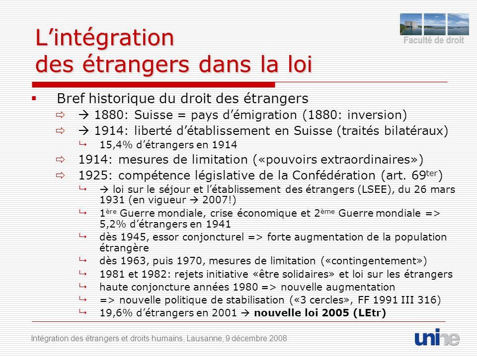 L'intégration des étrangers dans la loi