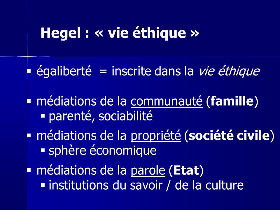 Hegel : « vie éthique » égaliberté = inscrite dans la vie éthique