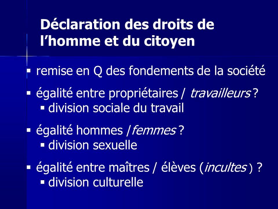 Déclaration des droits de l'homme et du citoyen