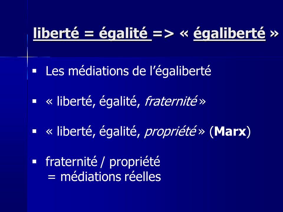 liberté = égalité => « égaliberté »