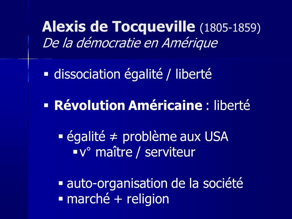 Alexis de Tocqueville (1805-1859) De la démocratie en Amérique