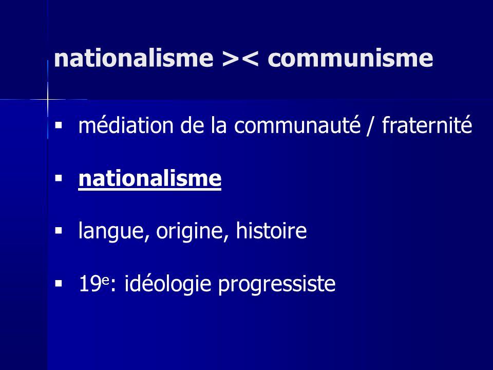 nationalisme >< communisme