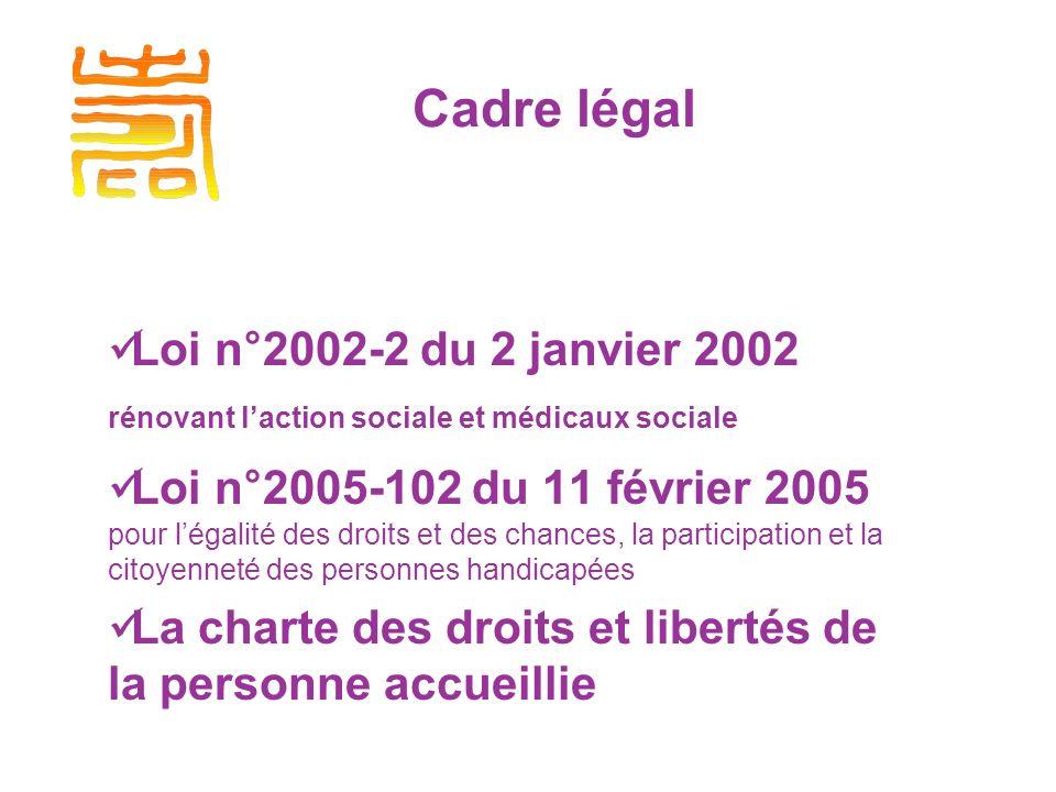 Cadre légal Loi n°2002-2 du 2 janvier 2002 rénovant l'action sociale et médicaux sociale.