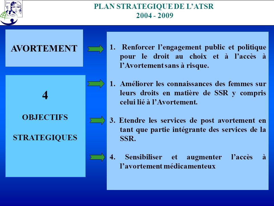 PLAN STRATEGIQUE DE L'ATSR