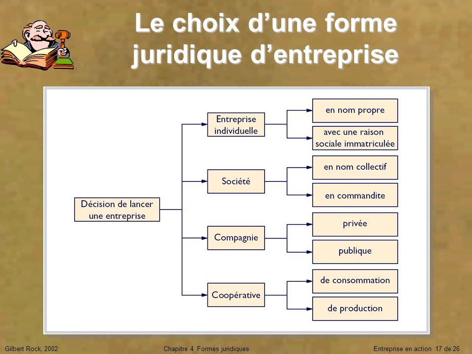 Le choix d'une forme juridique d'entreprise