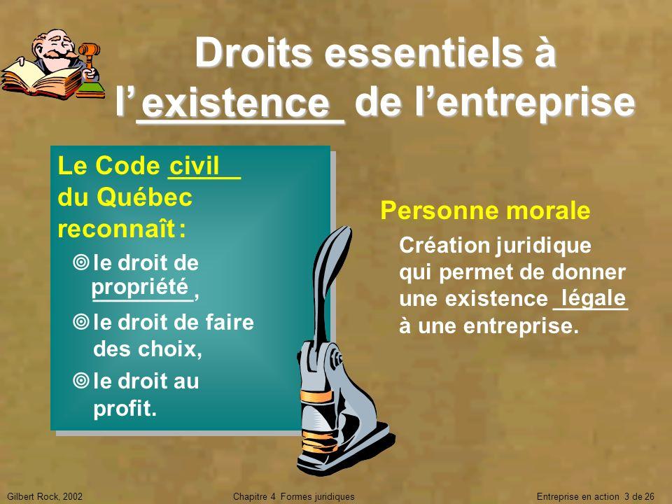 Droits essentiels à l'_________ de l'entreprise