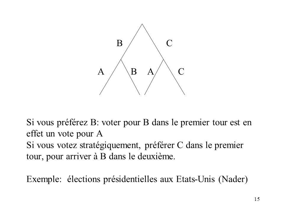B C. A. B. A. C.