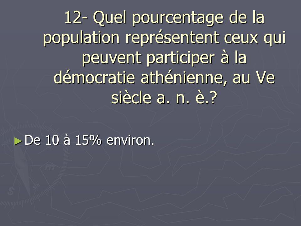 12- Quel pourcentage de la population représentent ceux qui peuvent participer à la démocratie athénienne, au Ve siècle a. n. è.