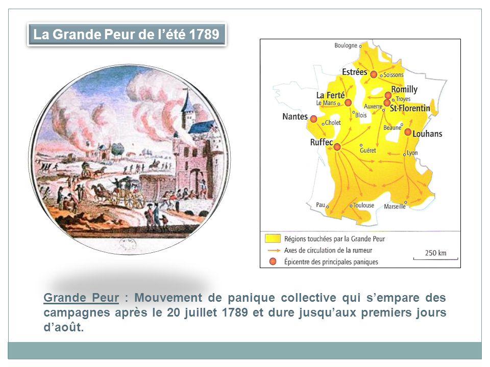 La Grande Peur de l'été 1789