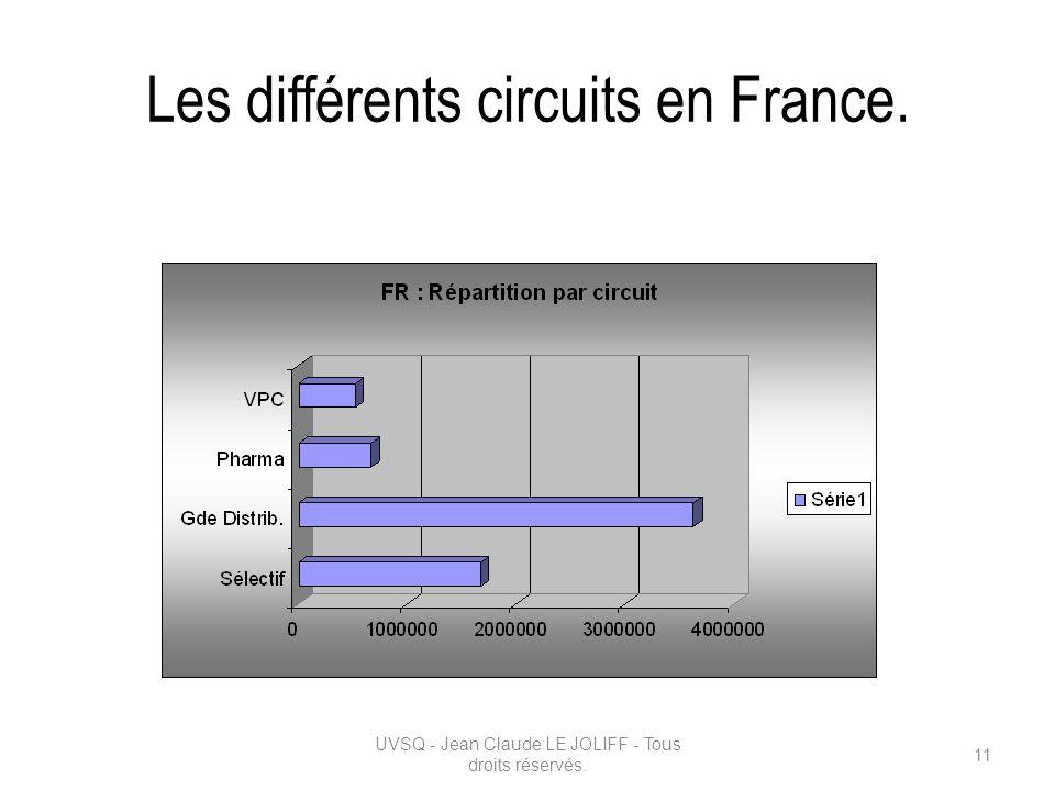 Les différents circuits en France.