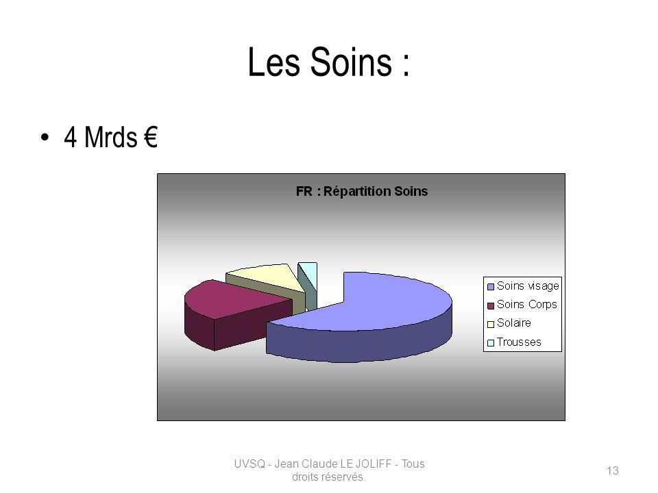 UVSQ - Jean Claude LE JOLIFF - Tous droits réservés.