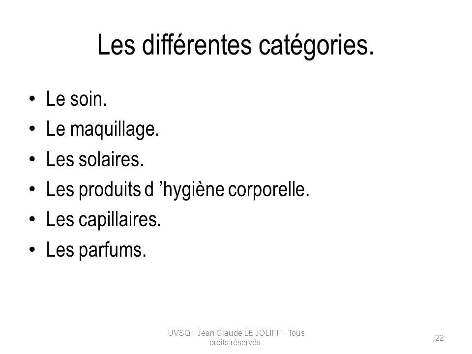 Les différentes catégories.