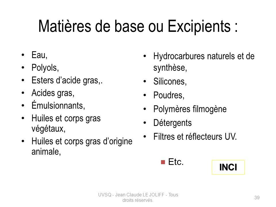 Matières de base ou Excipients :