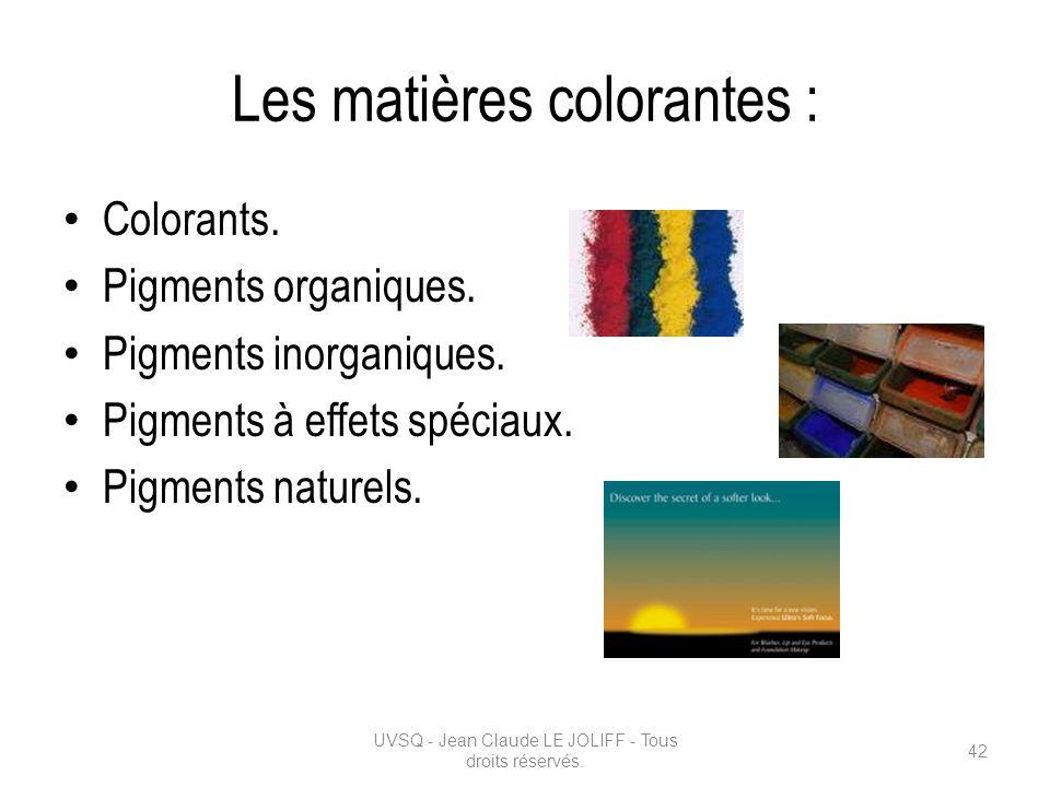 Les matières colorantes :