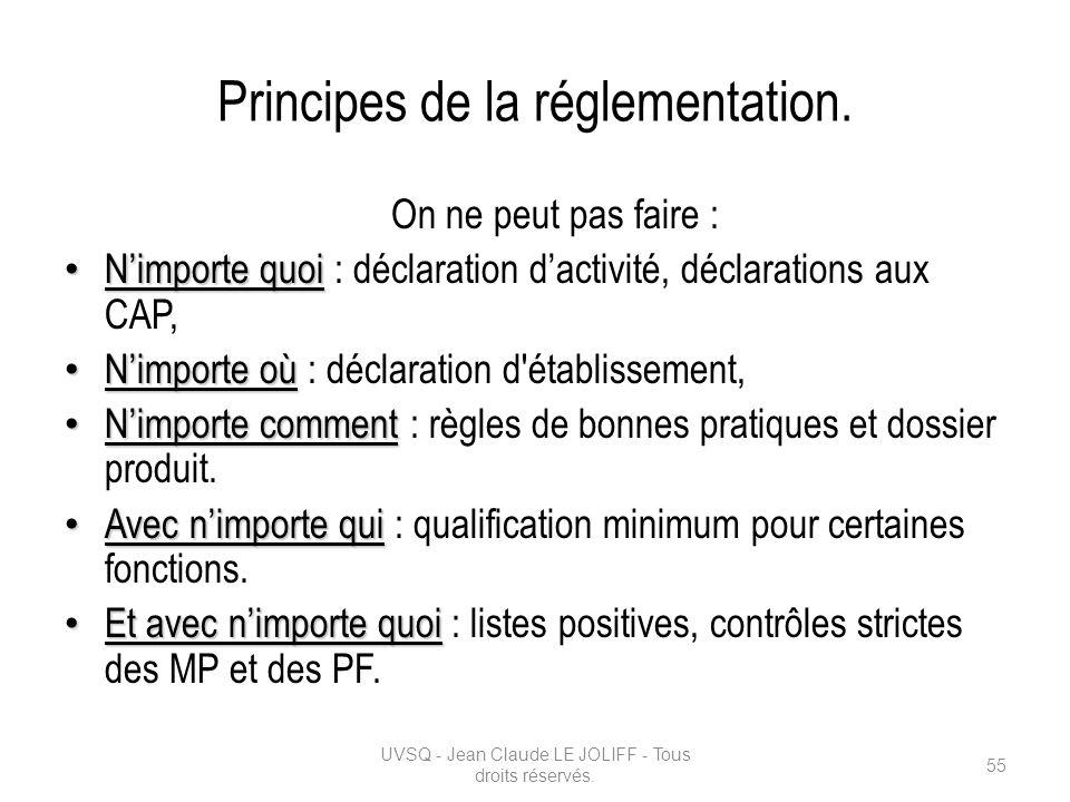 Principes de la réglementation.