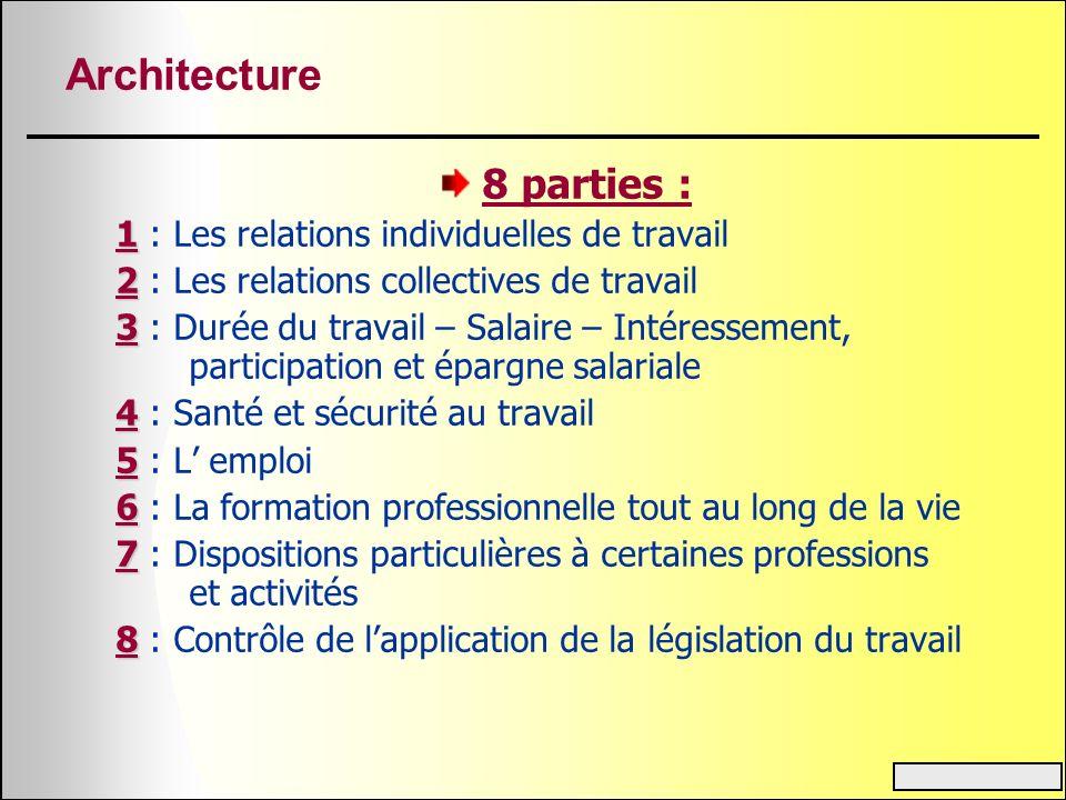 Architecture 8 parties : 1 : Les relations individuelles de travail