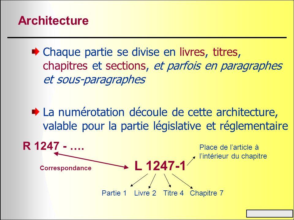 Architecture Chaque partie se divise en livres, titres, chapitres et sections, et parfois en paragraphes et sous-paragraphes.