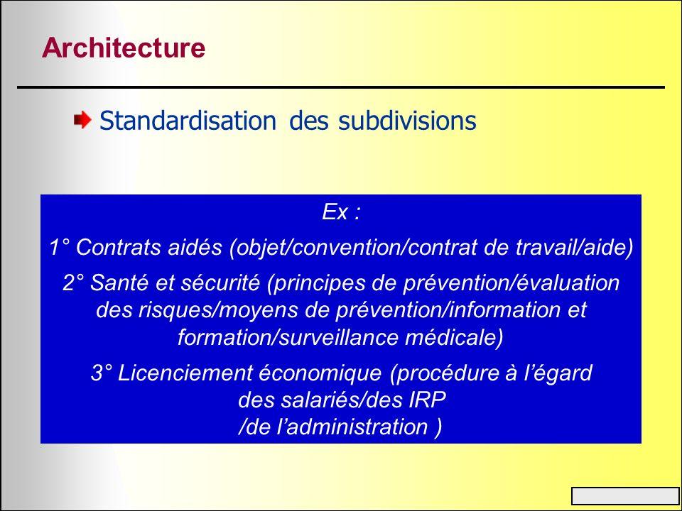 1° Contrats aidés (objet/convention/contrat de travail/aide)