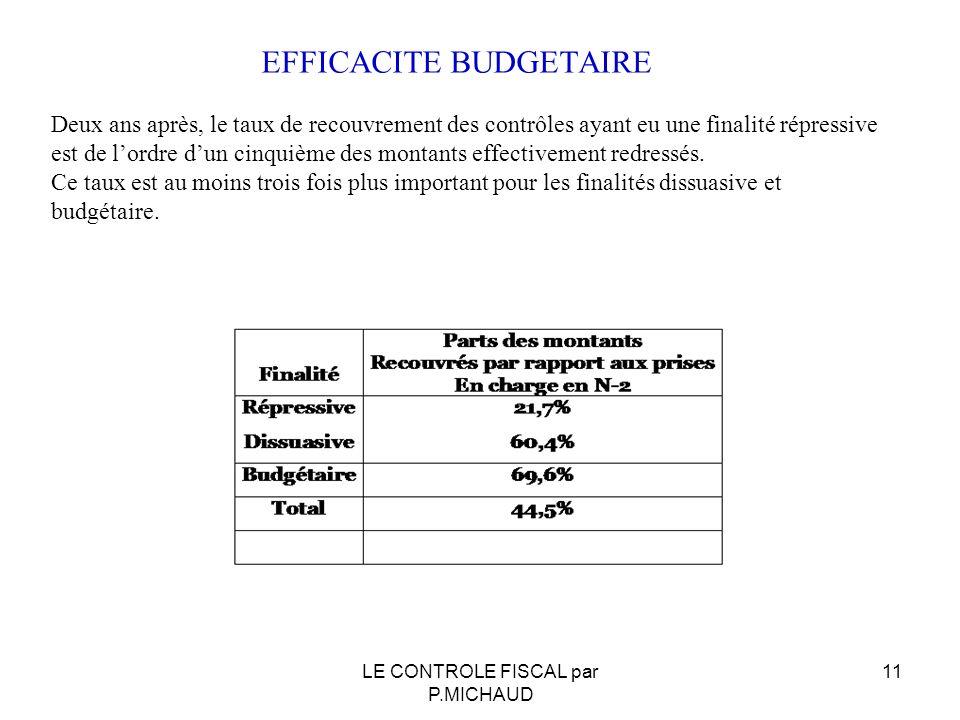 LE CONTROLE FISCAL par P.MICHAUD