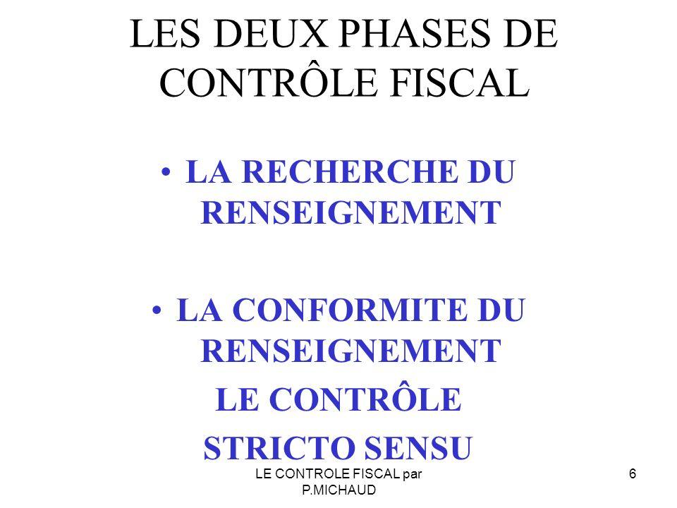 LES DEUX PHASES DE CONTRÔLE FISCAL