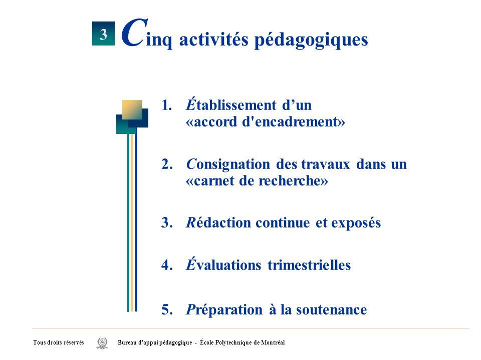 Cinq activités pédagogiques