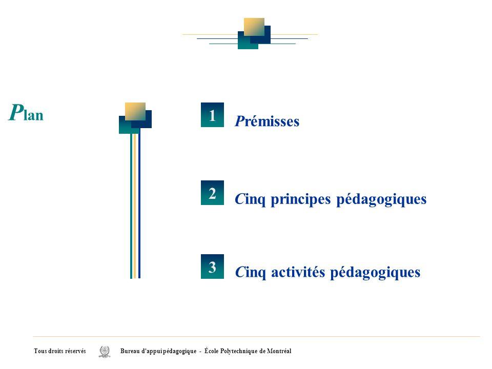 Plan 1 2 3 Prémisses Cinq principes pédagogiques