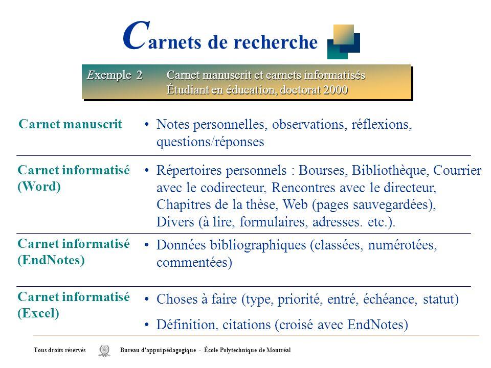 Carnets de recherche Exemple 2 Carnet manuscrit et carnets informatisés Étudiant en éducation, doctorat 2000.