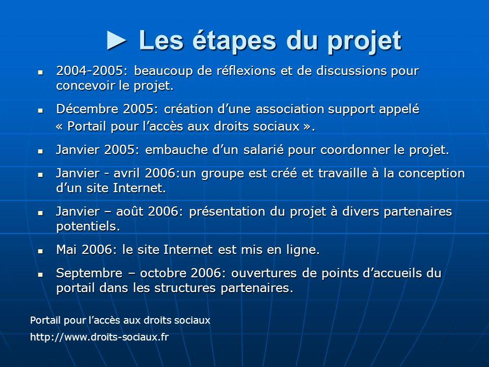 ► Les étapes du projet 2004-2005: beaucoup de réflexions et de discussions pour concevoir le projet.