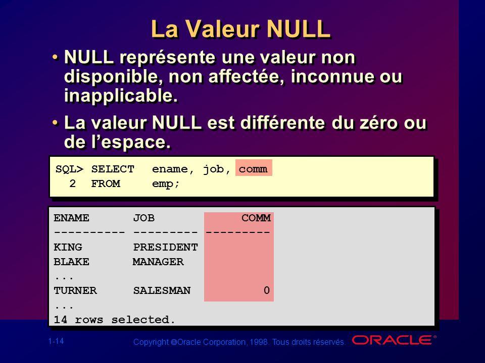 La Valeur NULL NULL représente une valeur non disponible, non affectée, inconnue ou inapplicable.