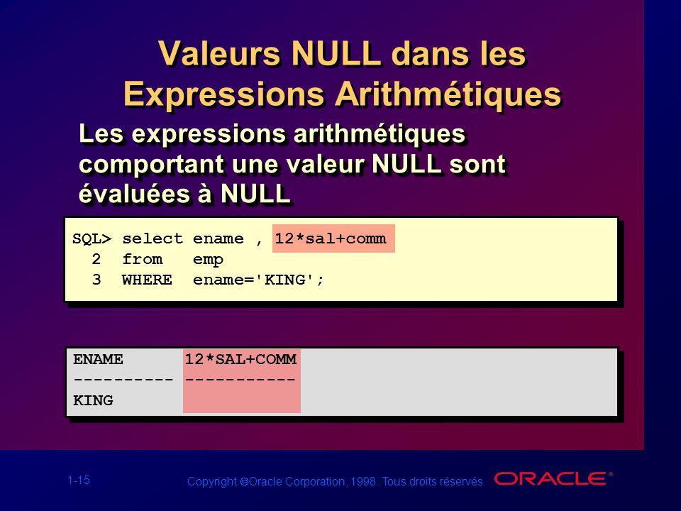 Valeurs NULL dans les Expressions Arithmétiques