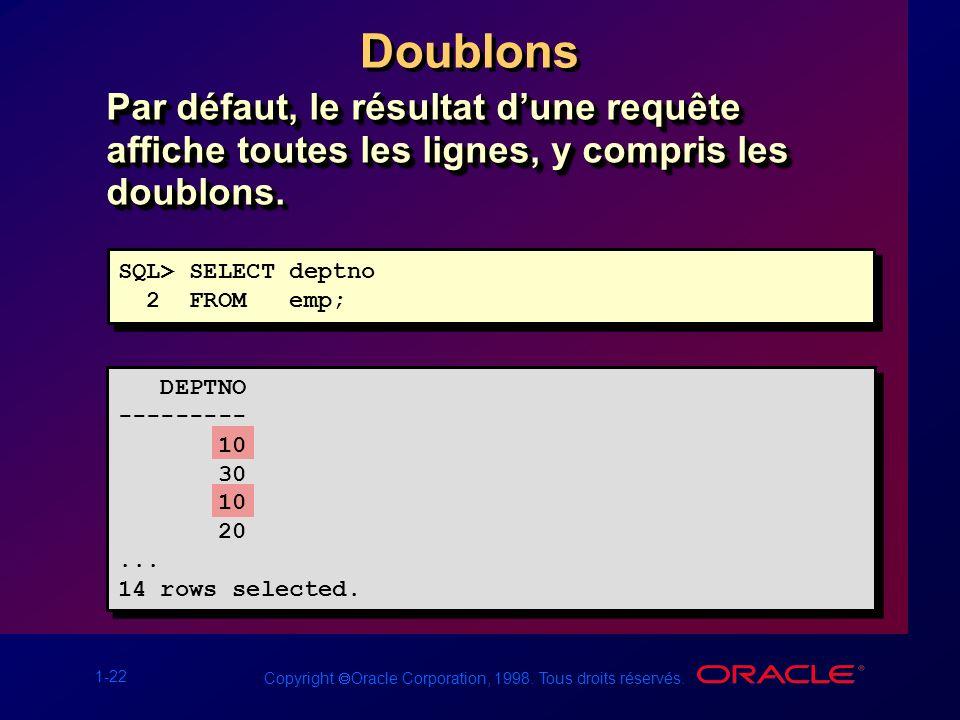 Doublons Par défaut, le résultat d'une requête affiche toutes les lignes, y compris les doublons. SQL> SELECT deptno.