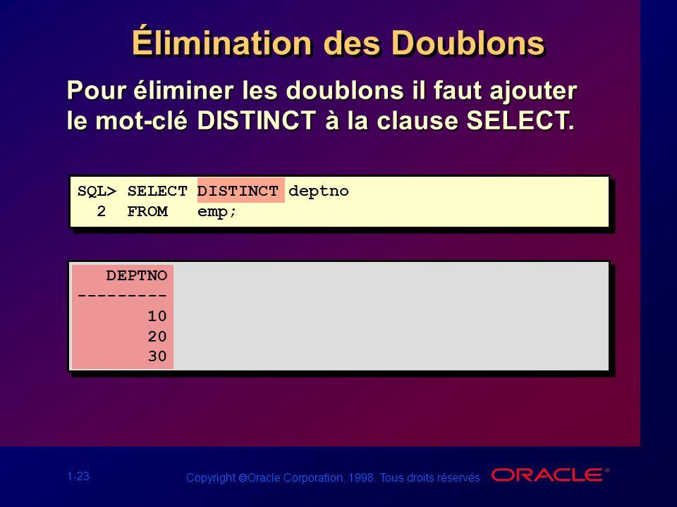 Élimination des Doublons