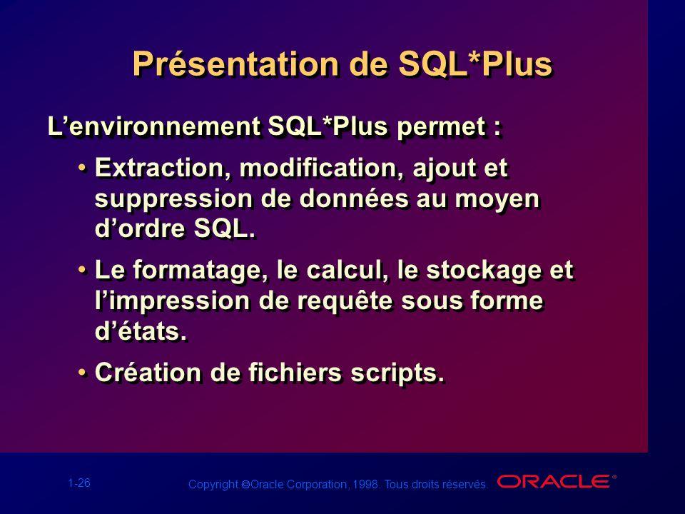 Présentation de SQL*Plus
