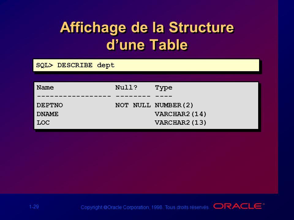 Affichage de la Structure d'une Table