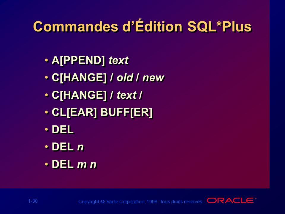 Commandes d'Édition SQL*Plus