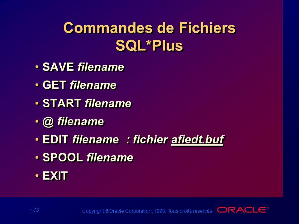 Commandes de Fichiers SQL*Plus