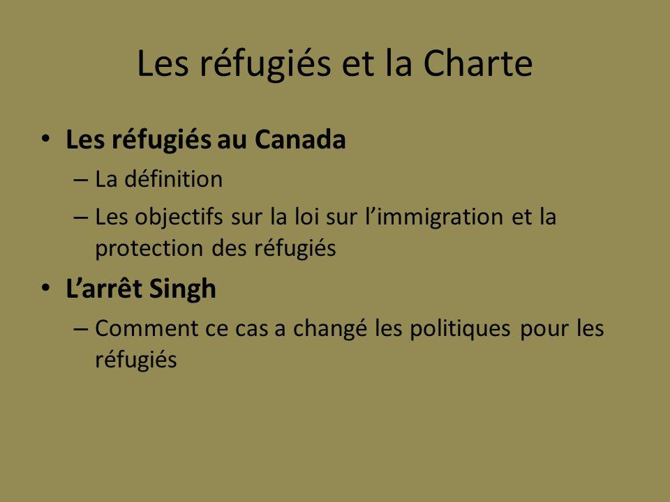 Les réfugiés et la Charte