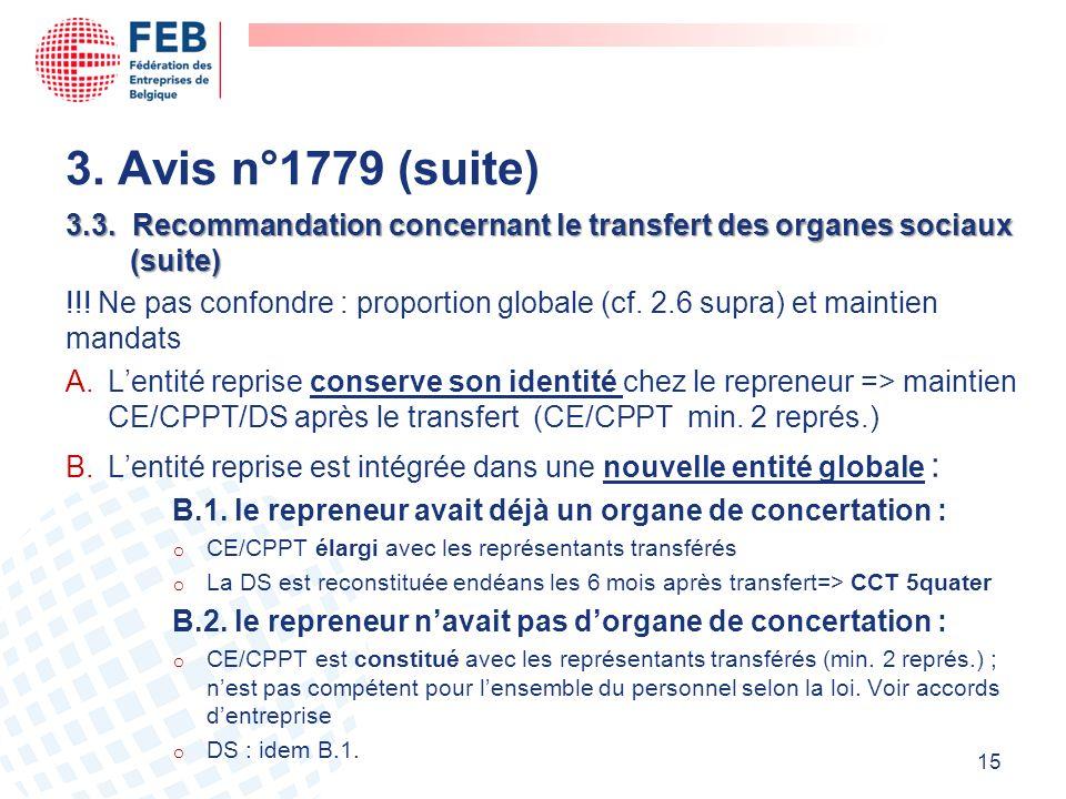 3. Avis n°1779 (suite) 3.3. Recommandation concernant le transfert des organes sociaux (suite)