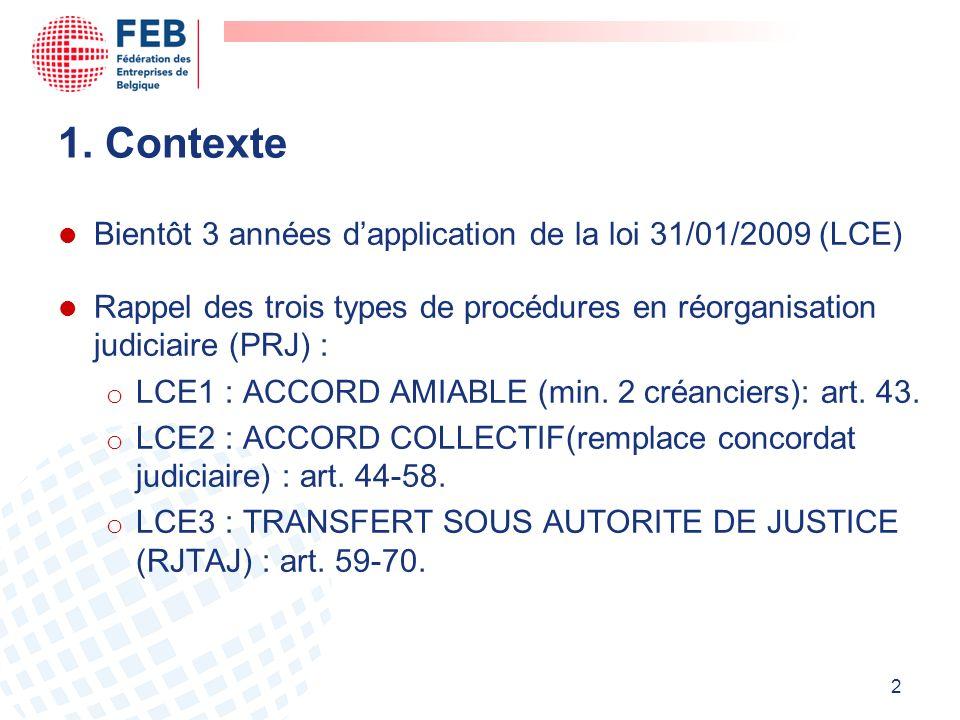 1. Contexte Bientôt 3 années d'application de la loi 31/01/2009 (LCE)