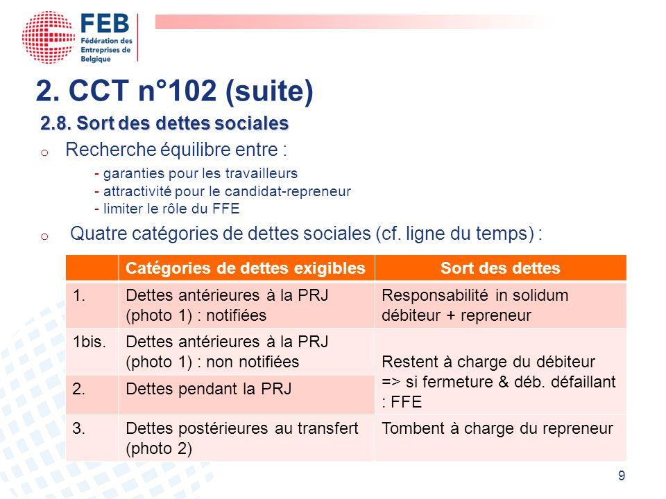 2. CCT n°102 (suite) 2.8. Sort des dettes sociales