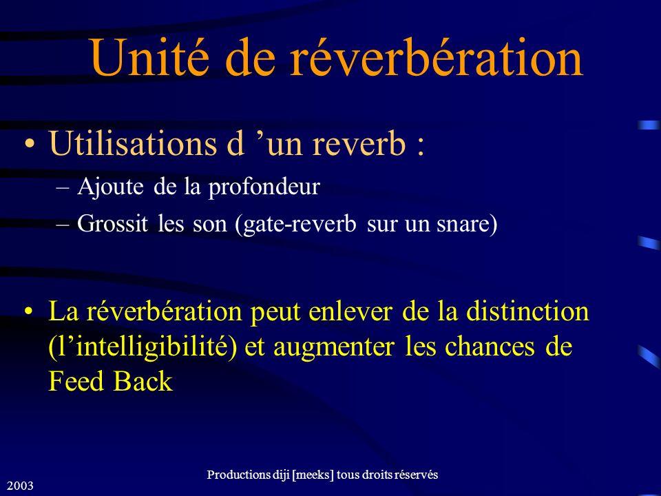 Unité de réverbération