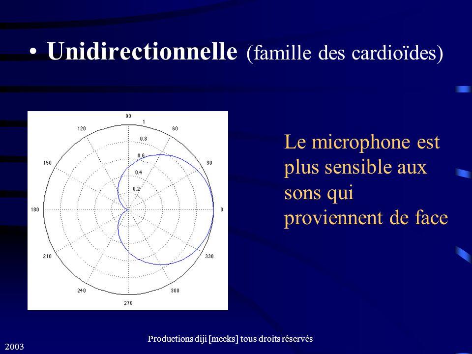 Unidirectionnelle (famille des cardioïdes)