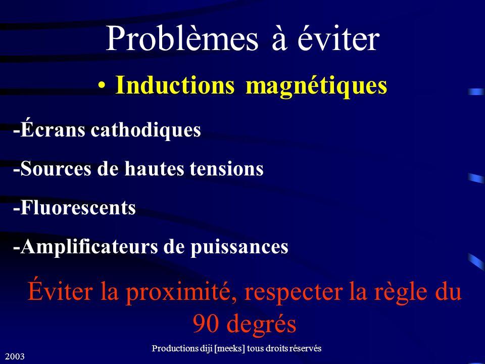 Inductions magnétiques