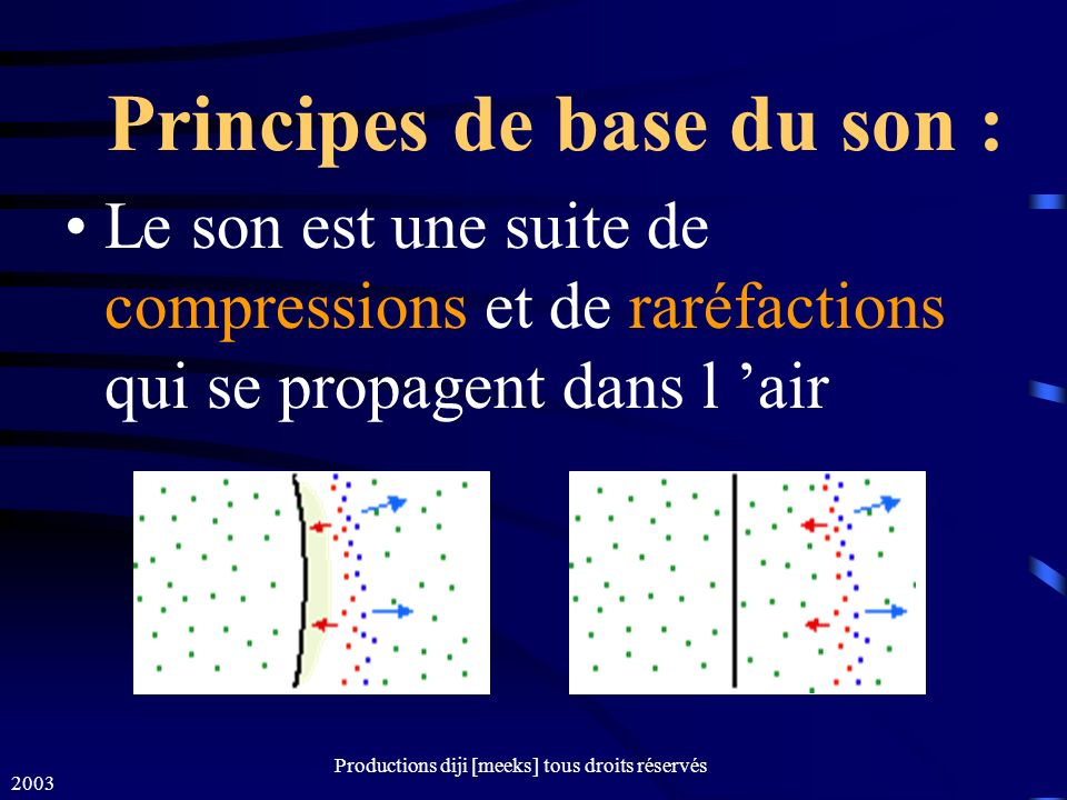 Principes de base du son :