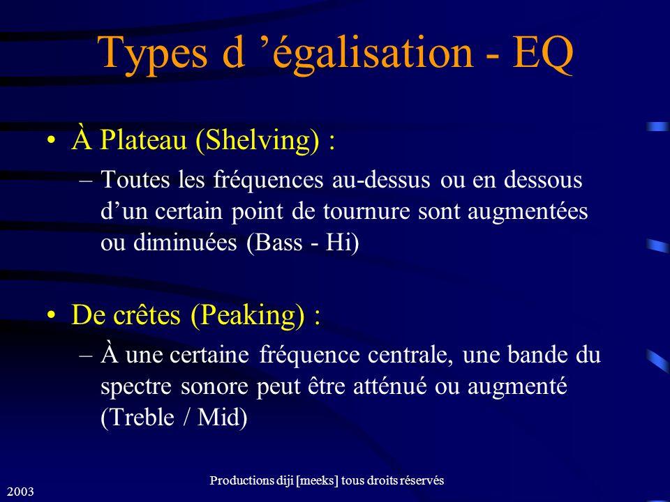 Types d 'égalisation - EQ